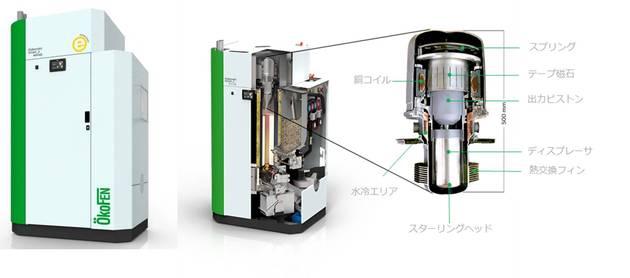 Microgen社製スターリングエンジンを搭載したPellematic smart_e.jpg