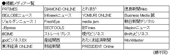 2014出島賞掲載サイト一覧_日.jpg